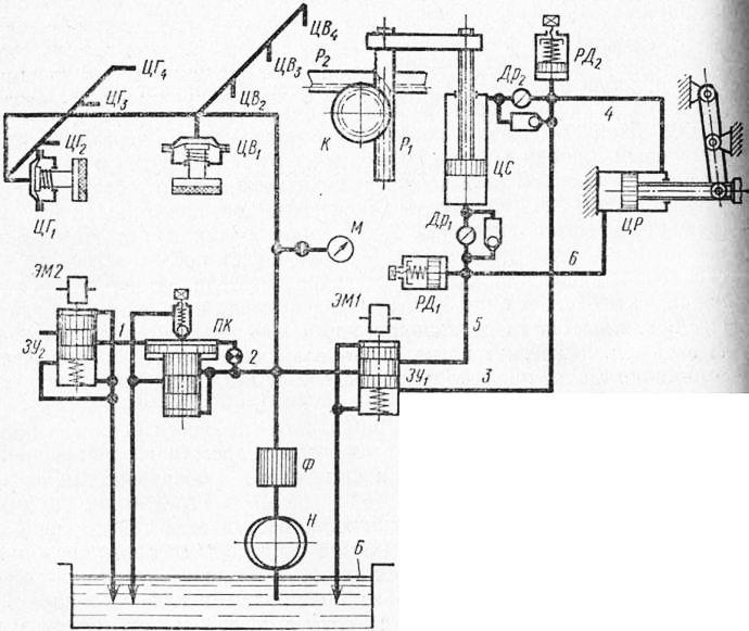 Схема гидропривода механизма