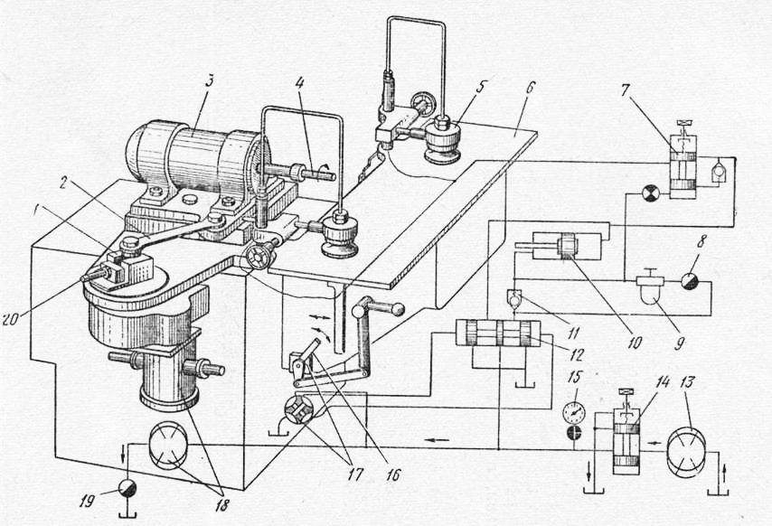 Гидрокинематическая схема