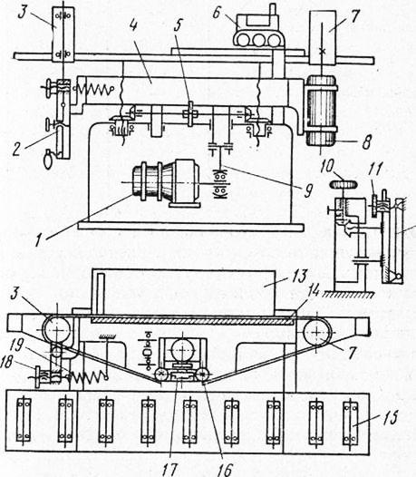 Схема шлифовального станка