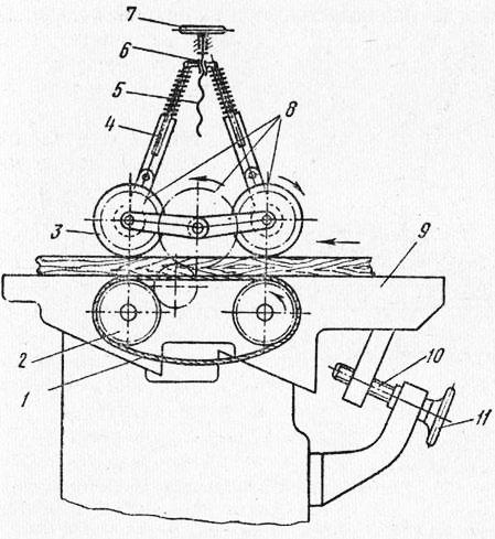 Схема вальцово-гусеничного