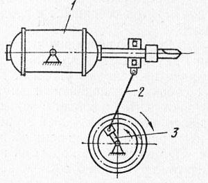 Дизайн человека по дате рождения проектор 95