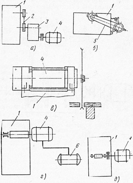 Схемы приводов: а — через