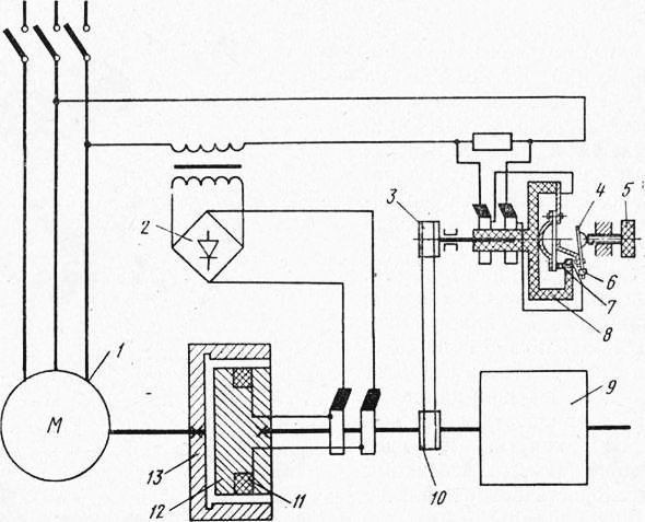 Схема электропривода с