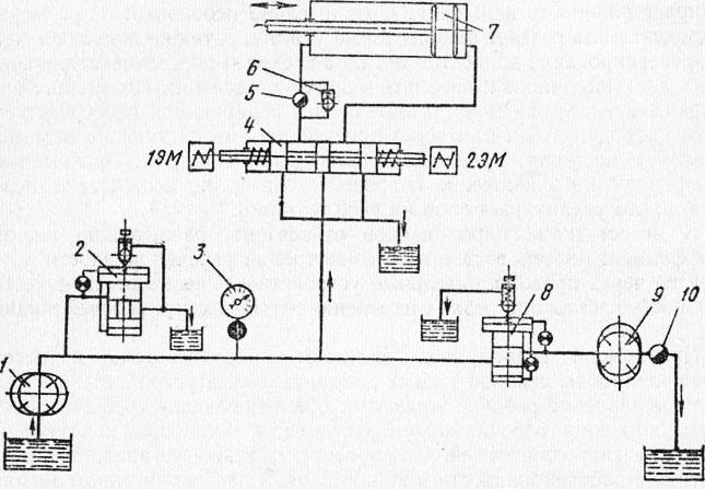 Схема объемного гидропривода