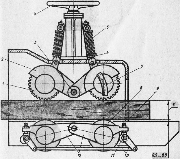Схема вальцового механизма