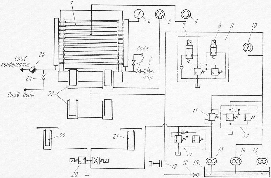 электроконтактный манометр
