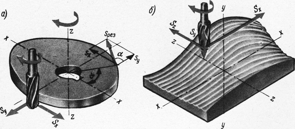Схема копировального