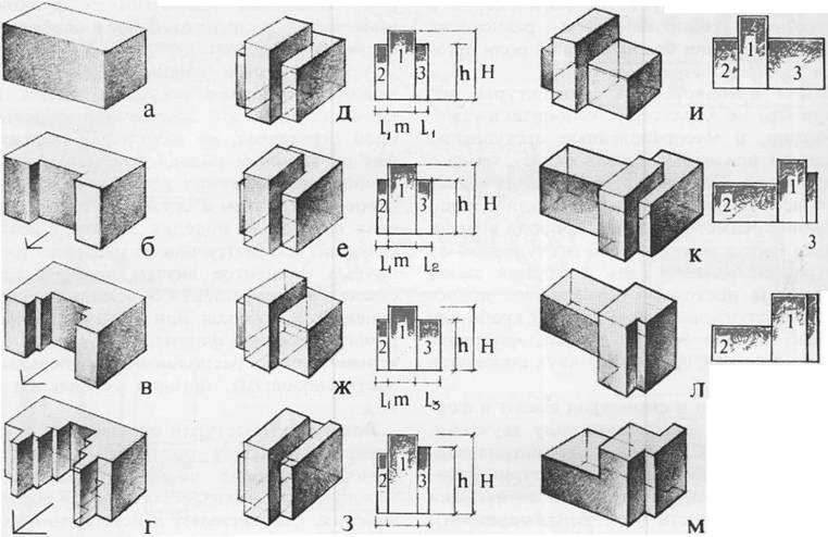 симметричной системе столь