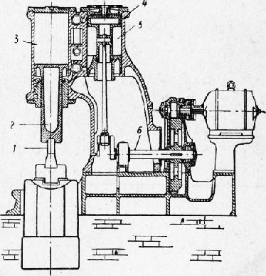 Схема пневматического молота