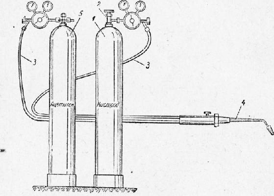 Схема подключения балона к горелке
