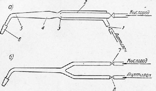 Горелки инжекторного типа