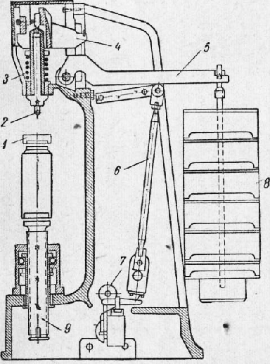 Схема пресса Бринеля