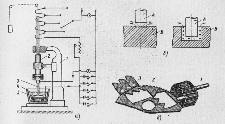 б — схема электроискрового