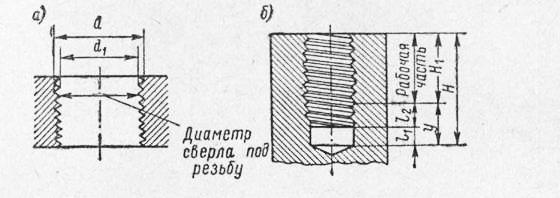 сверление квадратных отверстий в металле