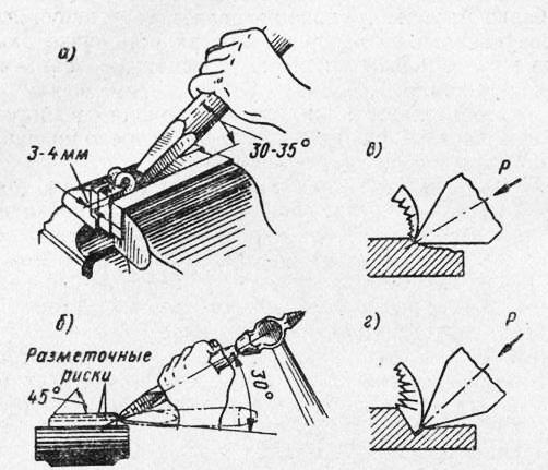 Приемы рубки металла, применяемые инструменты заточка инструмента.правила тб при рубке вывоз металлолома московская область в Химки