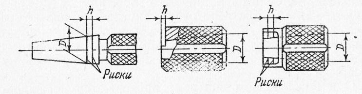 6 —- схема ленточнопильного