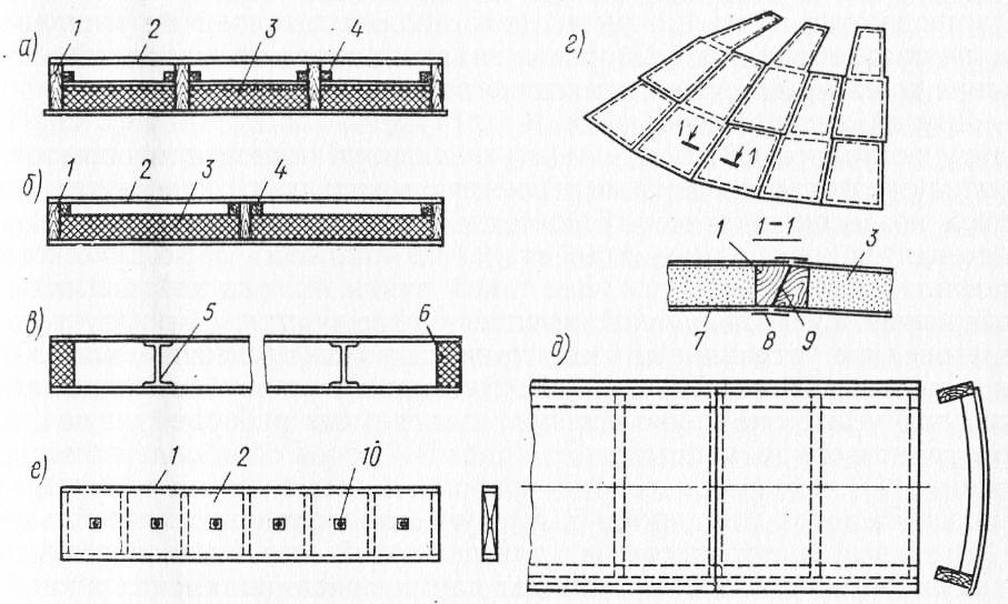 Плотность ребристых плит продукция жби псков