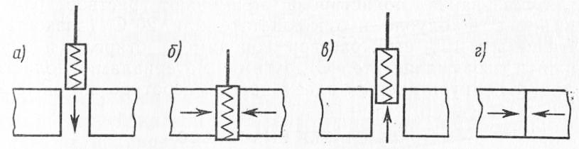 Схема контактной сварки встык