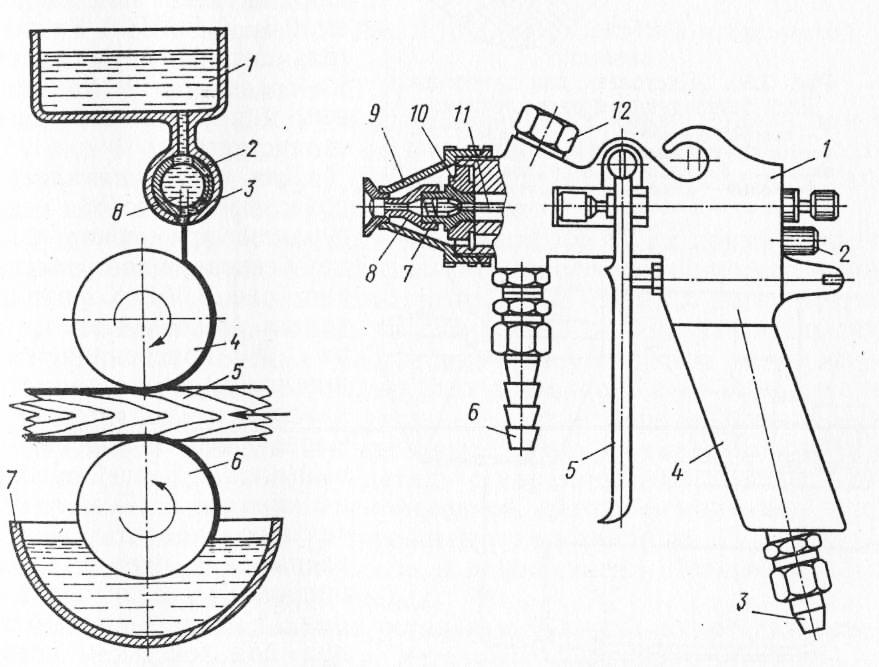 Схемы односторонних вальцовых