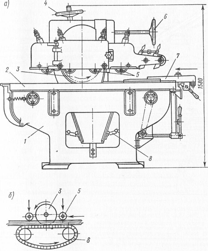 Станок ЦДК-4-2 для продольной