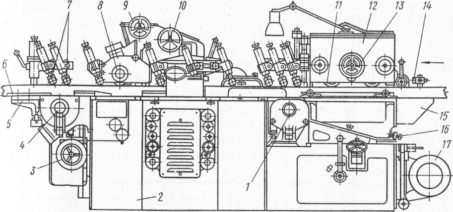 строгальный станок С16-5П: