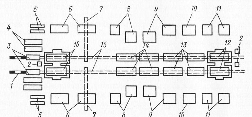Технологическая схема линий
