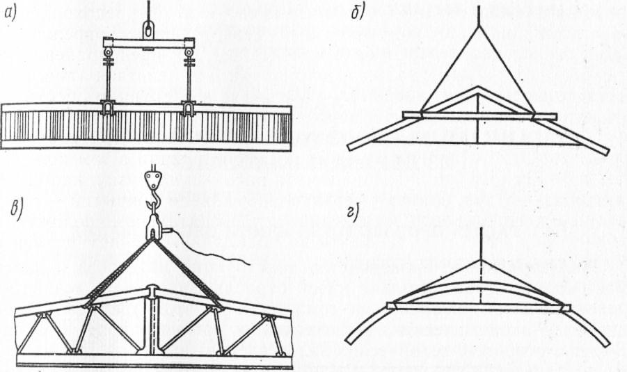 Схемы строповки деревянных