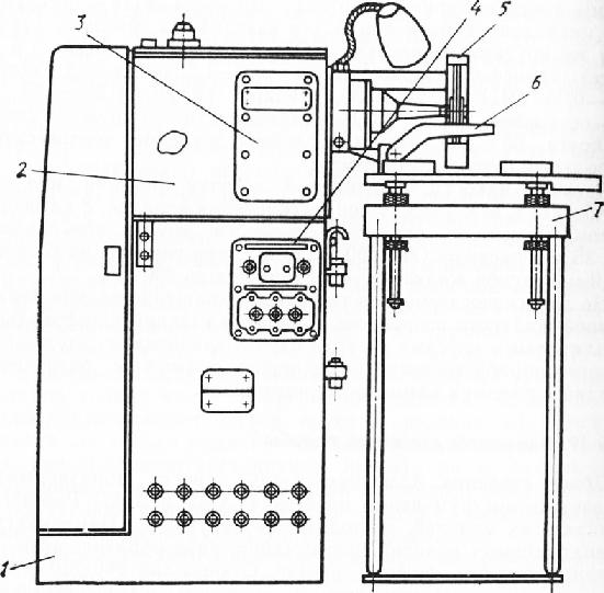 Схема станка САГ-3: 1— станина