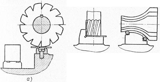 Схема наладки технологической