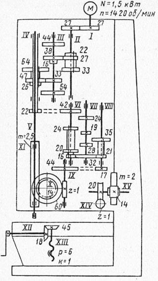 схема вертикального станка
