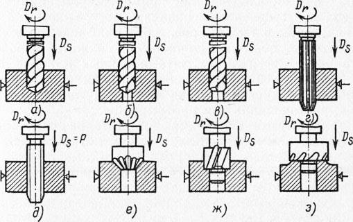 Схемы обработки на сверлильных