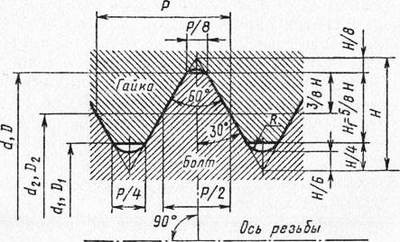 Резьбовые метрические непроходные калибры-кольца: 8211-1126-8g 8211-1208-8g.