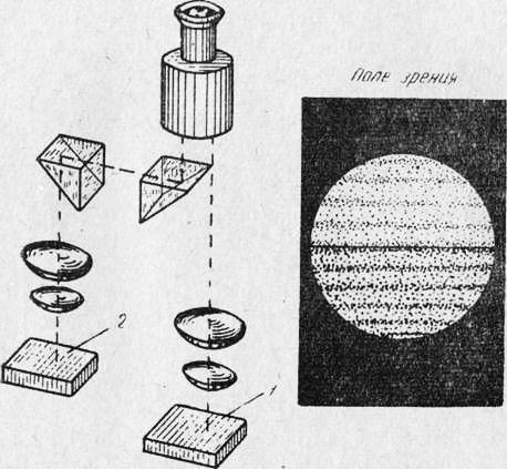Схема и поле зрения