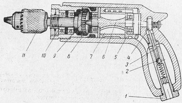 Схема действия роторного