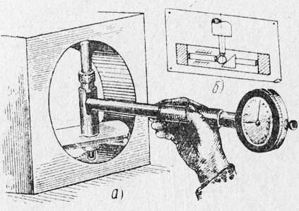 Индикаторный нутромер. а-общий