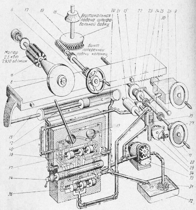 схема станка СК-371.