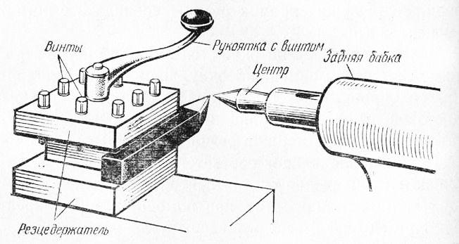 оснастка для токарных станков резцы