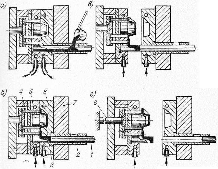 Схема процесса литья под