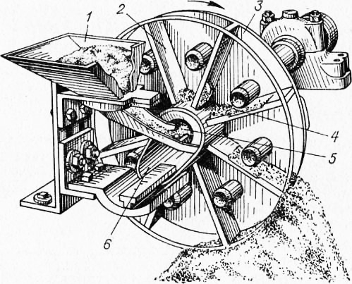 Схема дробеметного аппарата.