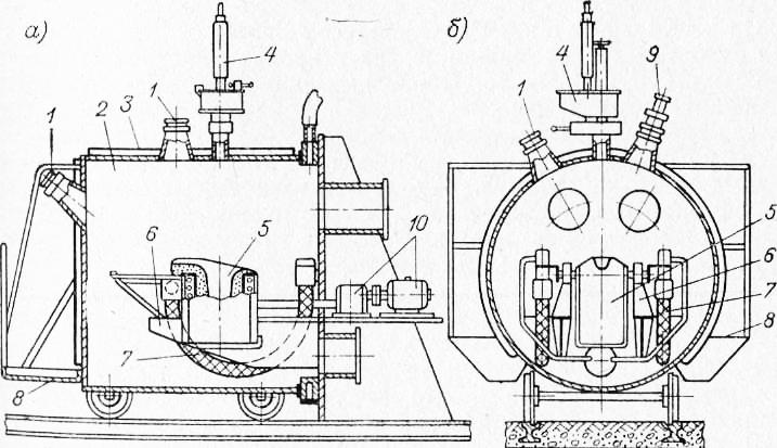 Схема индукционной вакуумной