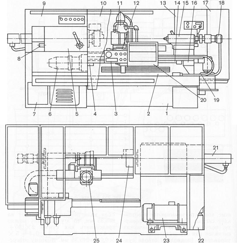 Основные узлы станна 16К20Т1