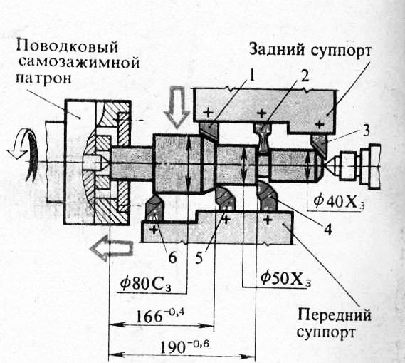 Схема наладки