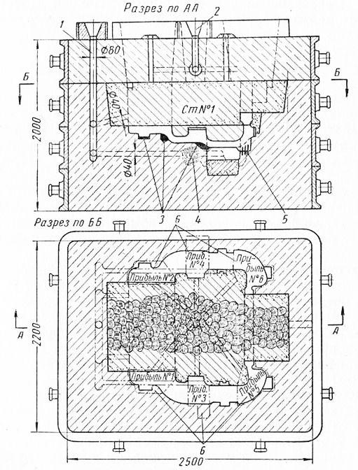 Технологическая схема отливки
